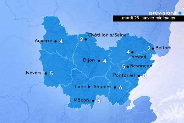 Les températures minimales prévues par Météo-France en Bourgogne-Franche-Comté pour le mardi 28 janvier 2020
