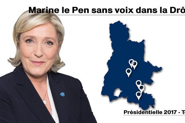Dans 6 communes de la Drôme, Marine le Pen n'a pas obtenu la moindre voix au second tour de l'élection présidentielle de 2017.
