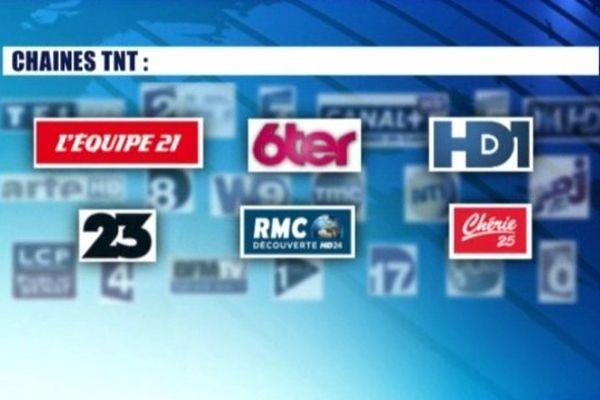 Les six nouvelles chaines seront disponibles dans le Bas-Rhin le 22 octobre 2013