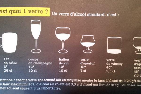 Le prospectus de la sécurité routière le rappelle : au-delà de deux verres  standard, vous dépassez le taux légal d'alcool au volant.