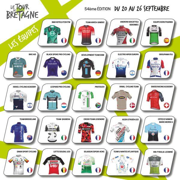 Les 24 équipes présentes à la 54e édition du Tour de Bretagne