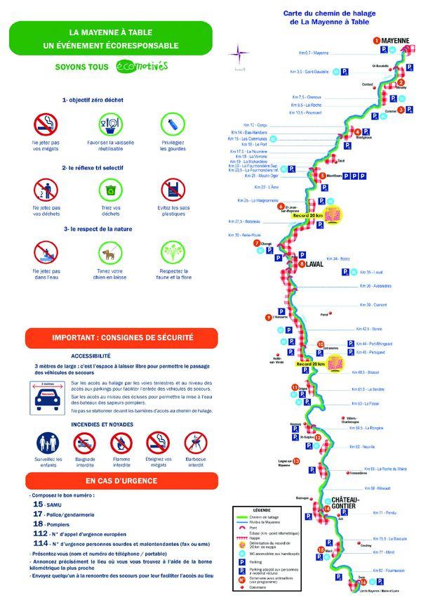 Carte du chemin du halage de la Mayenne à table