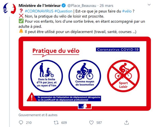 Le pictogramme du Ministère de l'Intérieur expliquant l'interdiction du vélo en pratique sportive pendant le confinement