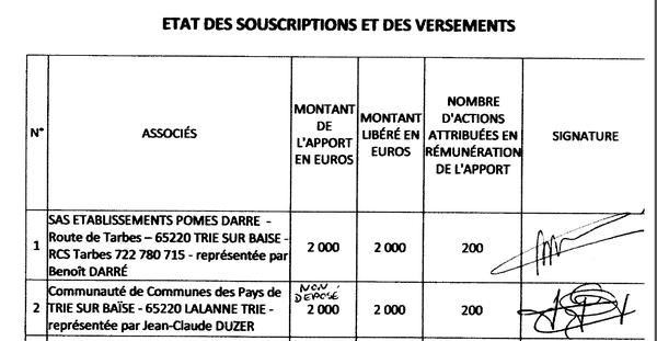 Dans les statuts d'Agrogaz, la communauté des communes des Pays de Trie sur Baïse apparait comme actionnaire.