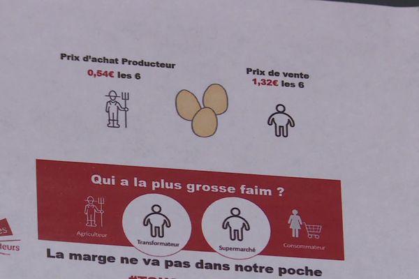 Une des pancartes apposées dans les rayons des grandes surfaces de Seine-Maritime par les JA76