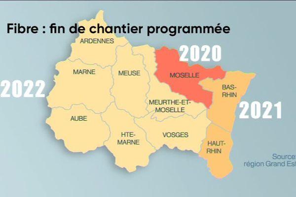 La Moselle (rouge) et l'Alsace (orange) ont commencé à équiper leurs réseaux en fibre optique avant la création du Grand Est. Alors qu'il bénéficieront du très haut débit dès 2020 et 2021, les autres départements de la grande Région (jaune) devront attendre encore un an pour en bénéficier.