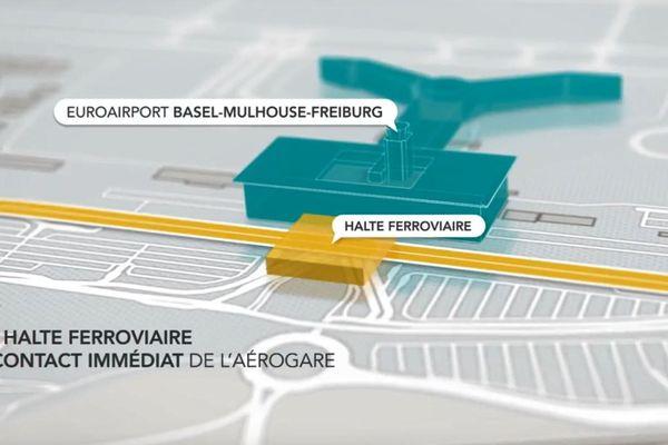La future gare de l'EuroAirport