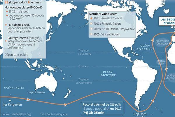 Les navigateurs vont parcourir plus de 45 000 kilomètres autour du monde