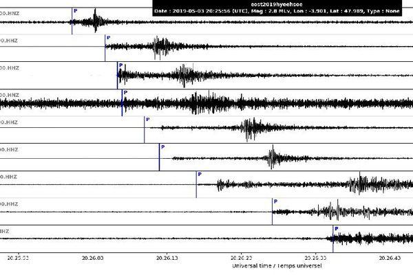 Le relevé sismique