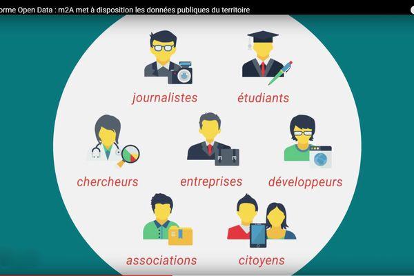Portail open data, l'agglomération de Mulhouse met en ligne les données publiques gratuitement