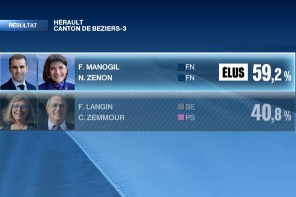 Palette résultat départementales 2015 Hérault Béziers 3 second tour