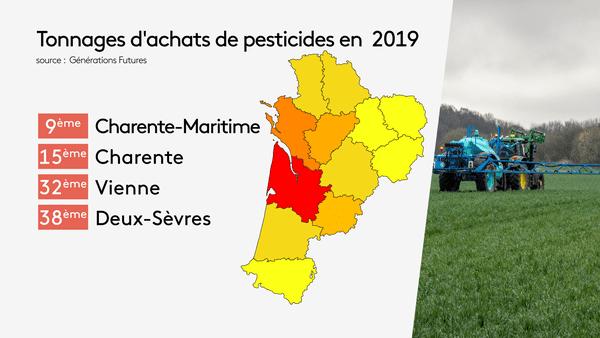 Le classement en quantités achetées dans les départements de Poitou-Charentes. La Gironde est le plus gros acheteur de France.