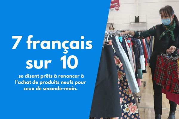 La consommation d'objets d'occasion chez les Français.
