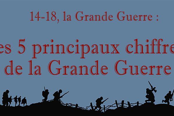 14-18, la Grande Guerre : Les 5 principaux chiffres