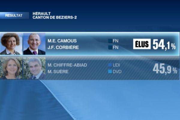 Palette résultat départementales 2015 Hérault Béziers 2 second tour