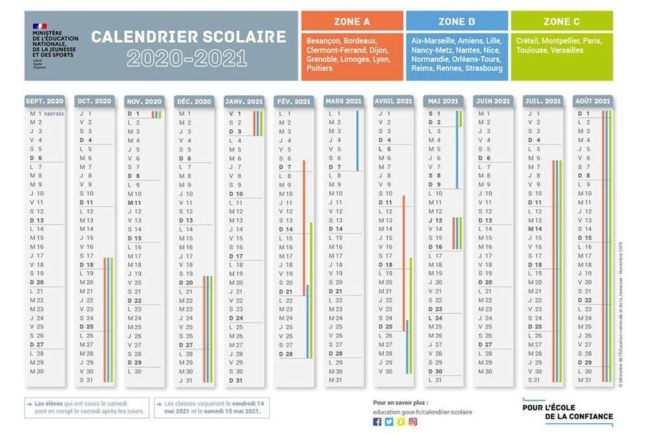 Calendrier 2021 Vacances Quelles sont les dates des vacances scolaires 2020 2021 ? Le