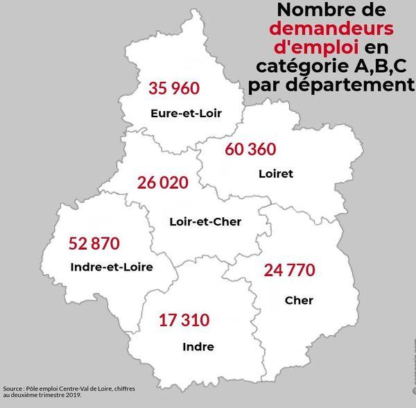 Le nombre de demandeurs d'emploi par département.