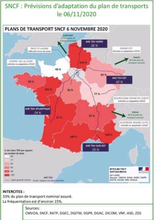 Plan de transport du 6 novembre. Comparaison selon les données de l'ADURN