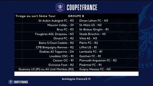 Résultats du tirage au sort pour le 5eme tour de la Coupe de France : GROUPE B