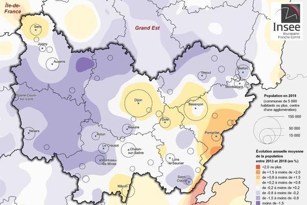 La région a globalement perdu de la population entre 2013 et 2018. Seule la frontière suisse et quelques agglomérations en gagnent