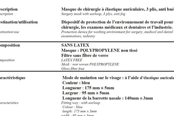 Composition des masques chirurgicaux.