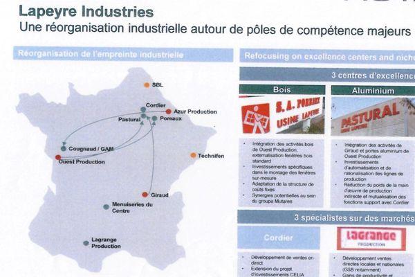 Carte du plan de redressement des usines du groupe Lapeyre