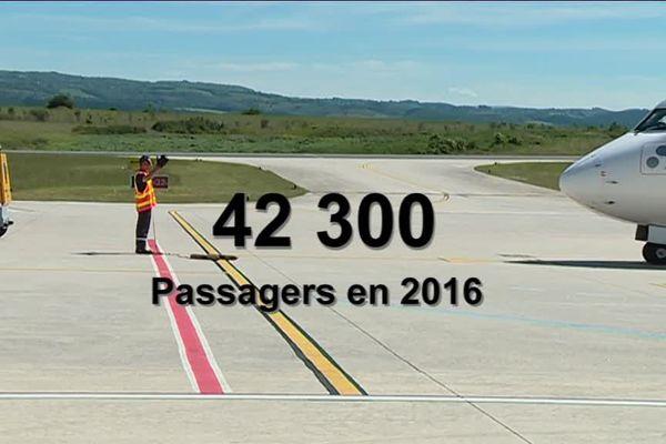L'aéroport de Castres pèse économiquement dans le Tarn