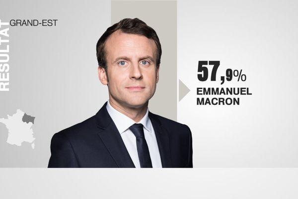 Dans le Grand est, Emmanuel Macron est arrivée en tête dimanche 7 mai 2017, à l'occasion du second tour de l'élection présidentielle.