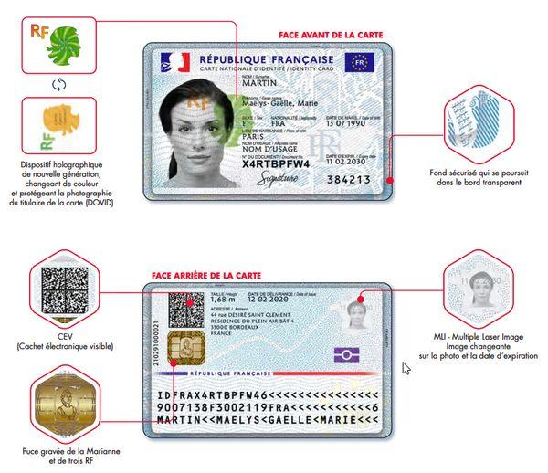 Les nouvelles cartes d'identité 2021 seront plus sécurisées pour éviter les fraudes