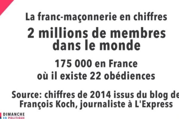 Les chiffres de la franc-maçonnerie en France