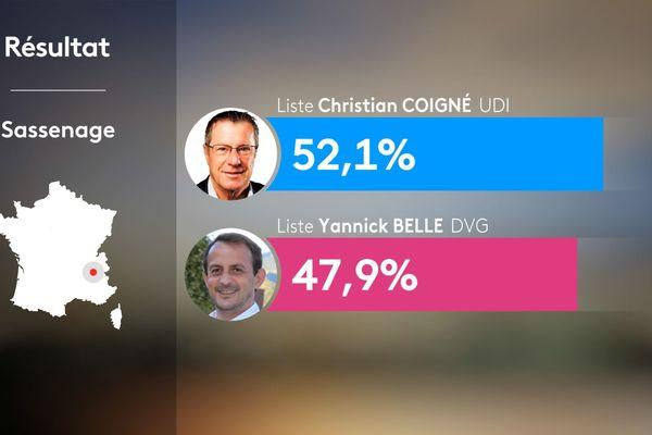 Résultats du 2nd tour des municipales 2020 à Sassenage en Isère