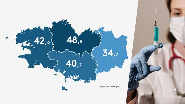 Bretagne : taux de vaccination par département
