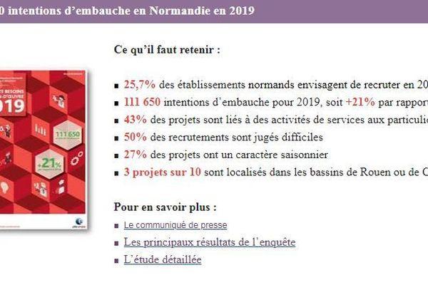 1/4 des établissements normands envisagent de recruter en 2019.
