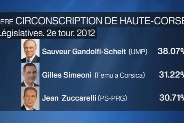 Les résultats du 2e tour dans la 1ere circonscription de Haute-Corse en 2012