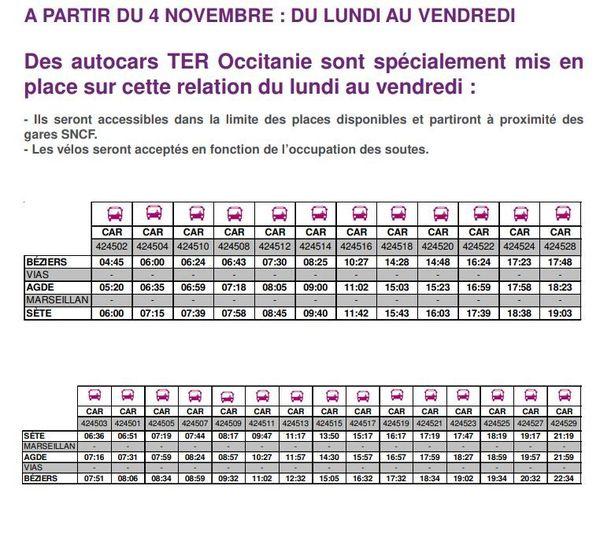A compter de ce lundi 4 novembre, des cars de substitutions ont été mis en place sur la ligne Béziers-Sète