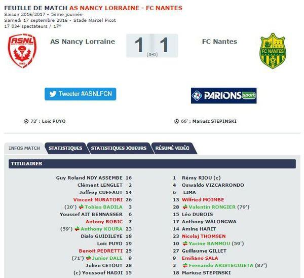 Feuille de match Nancy Nantes