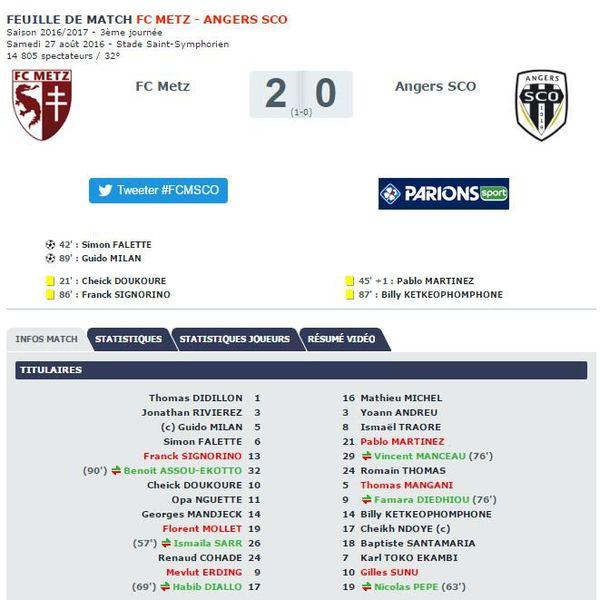 Feuille de match Metz-Angers