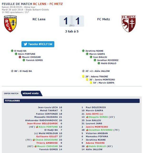 Coupe de la Ligue : RC Lens vs FC Metz feuille de match