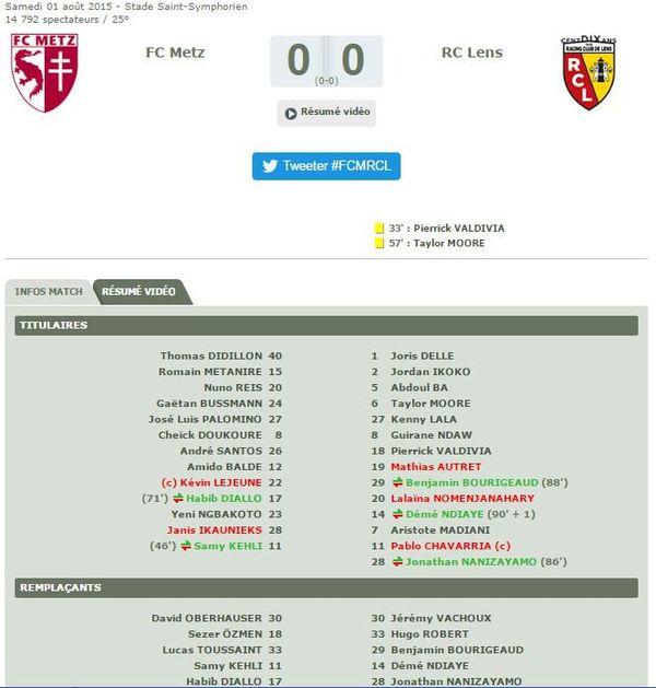 Le match à Metz.