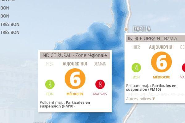 L'indice de la qualité de l'air en Corse pour le 13 mai 2020.