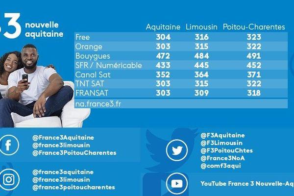 stanislasvarinbernier@hotmail.fr
