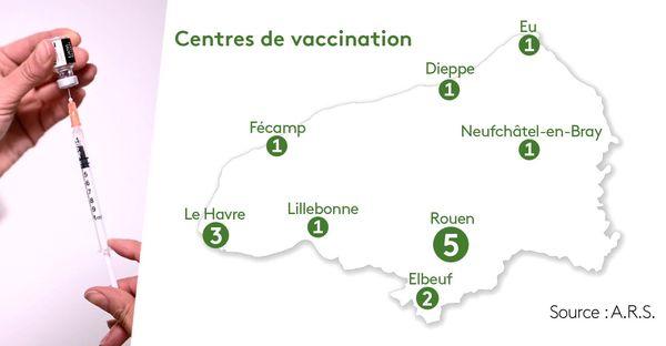 Répartition des centres de vaccination en Seine-Maritime