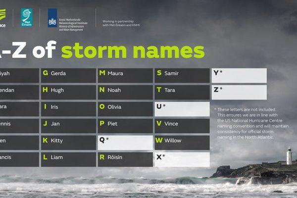 Le tableau des possibles prénoms des tempêtes édicté par le Royaume-Uni et l'Irlande.
