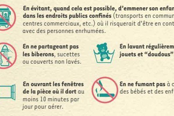 Sur son site, Santé publique France décrit les bons gestes à adopter pour éviter la propagation de la maladie.