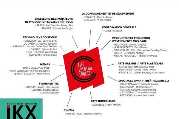 """Le projet du Collectif pour cette """"Cité Créative Coblod"""" regroupe un grand nombre de partenaires variés, issus de l'activité économique et culturelle existante dans le Grand Lyon"""