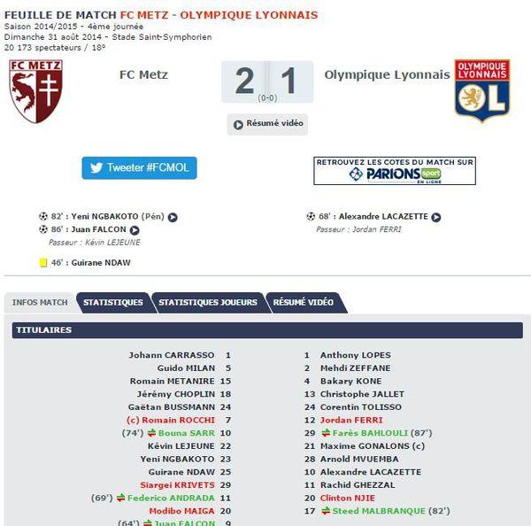 Le dernier FC Metz - Olympique Lyonnais.