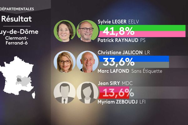 Les résultats du 1er tour dans le canton de Clermont-Ferrand 6.
