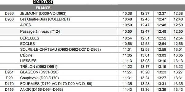 Horaires de passage de la caravane et des coureurs du Tour de France 2019 dans le Nord.