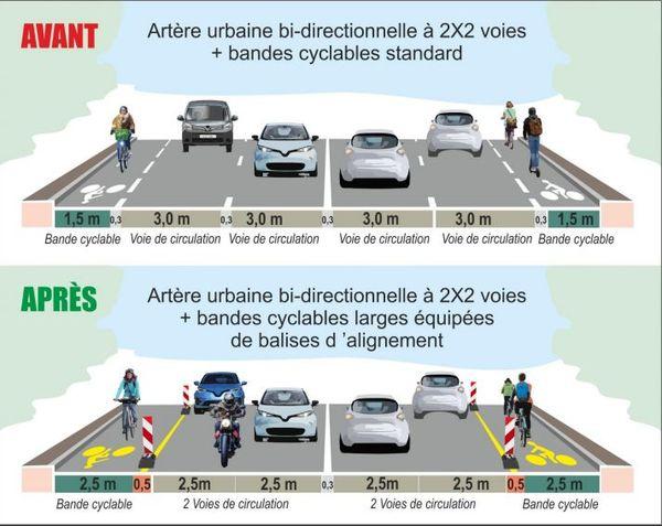 Exemple d'urbanisme tactique proposé par le Céréma