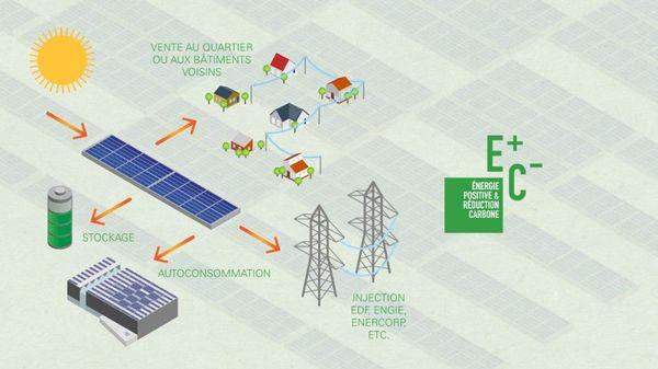 La SNCF espère également revendre le surplus d'énergie.